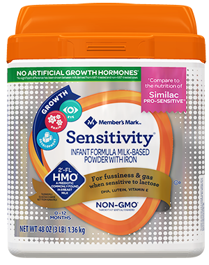 Member's Mark Sensitivity Formula